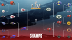 2021-01-18 18_07_49-NFL conference championship games_ Dates, times, previews, early odds for ...png